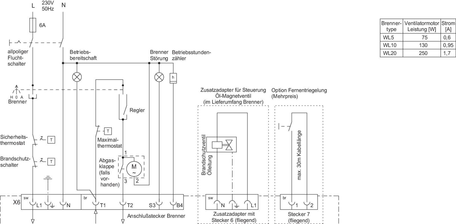 Gemütlich Furt Flucht Verdrahtung Schaltplan Fotos - Elektrische ...