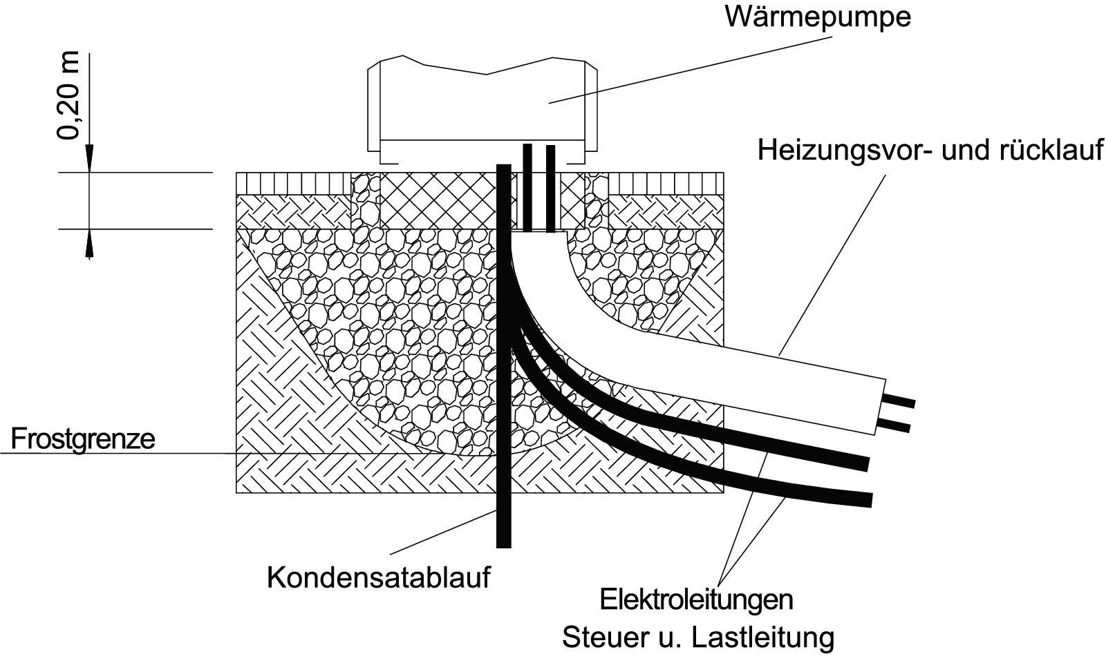 Großartig Elektrische Lastleitung Zeitgenössisch - Die Besten ...