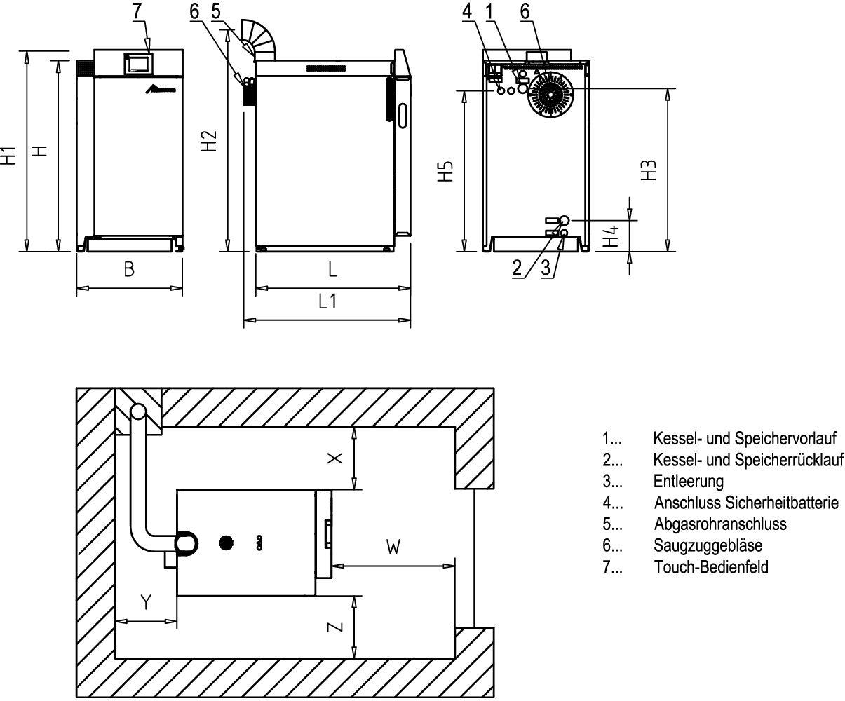 Groß Betriebsdruck Des Kessels Bilder - Elektrische Schaltplan-Ideen ...
