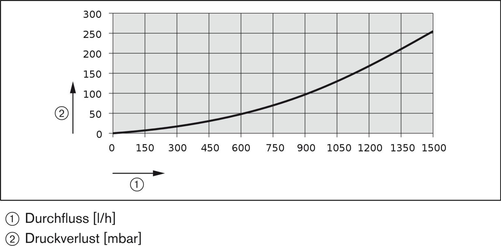Schön 30 Ampere Drahtgrößendiagramm Ideen - Schaltplan Serie Circuit ...